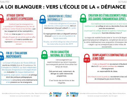 Le projet de Loi Blanquer : l'école de la défiance